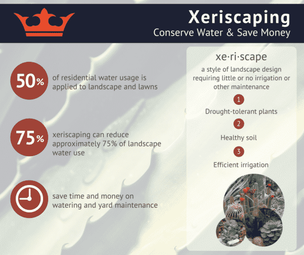 Benefits of Xeriscaping